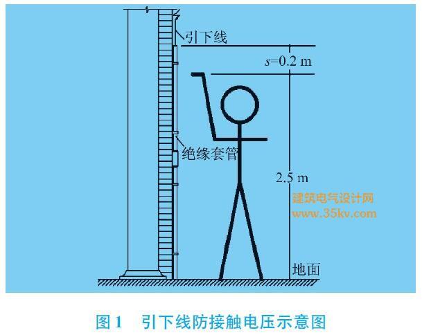 引下线防接触电压示意图